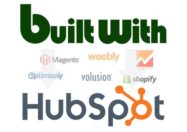 hubspotBuiltWith
